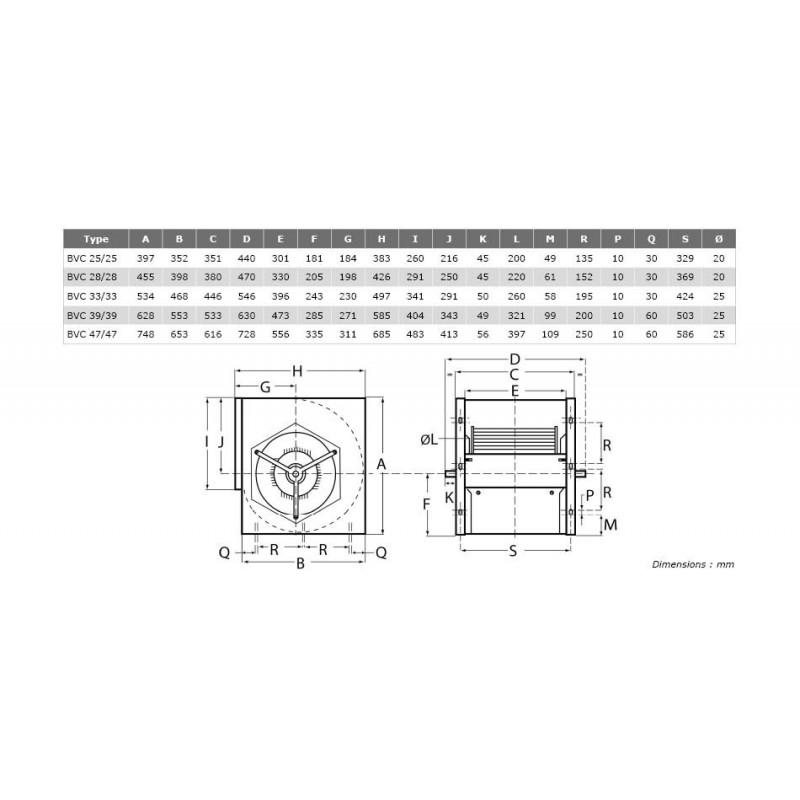 Ventilateur double ouïe à action arbre nu BVCR Ø5151