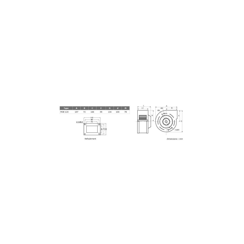 Ventilateur centrifuge moyenne pression MDE Ø120
