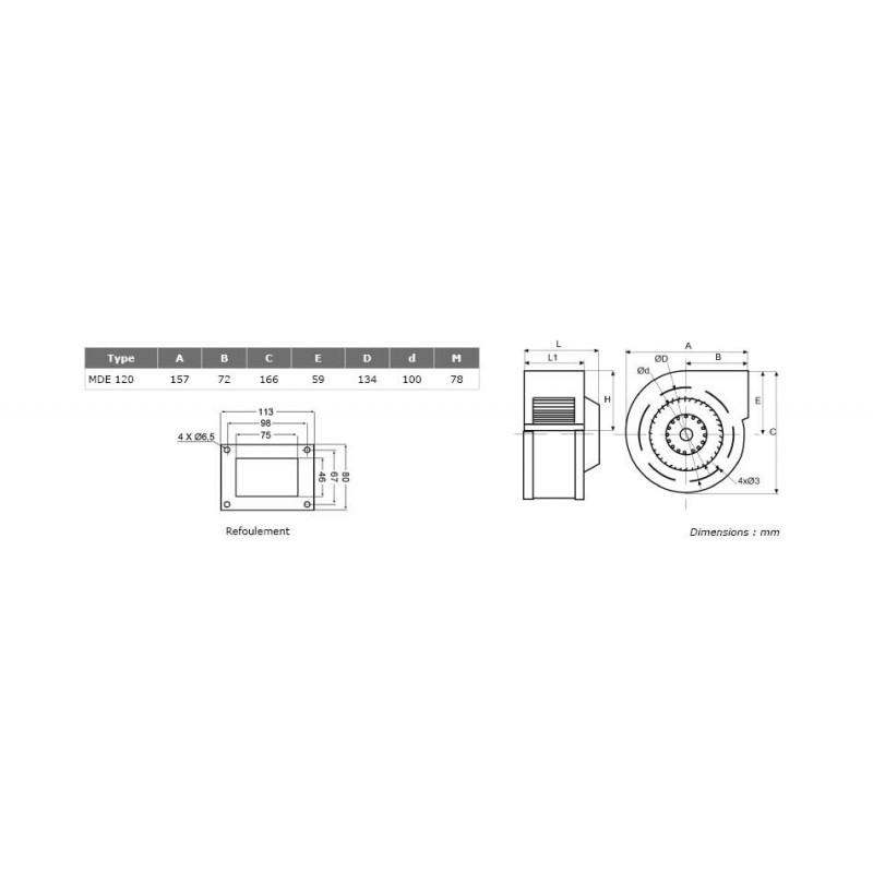 Ventilateur centrifuge moyenne pression MDE Ø130