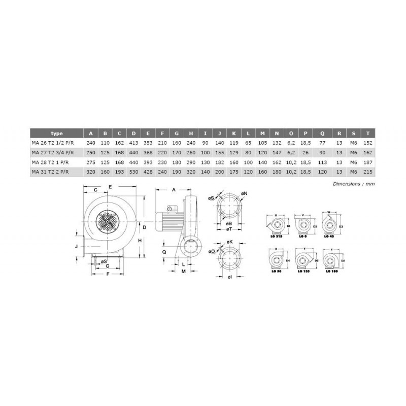 Ventilateur centrifuge moyenne pression MA Ø25T214
