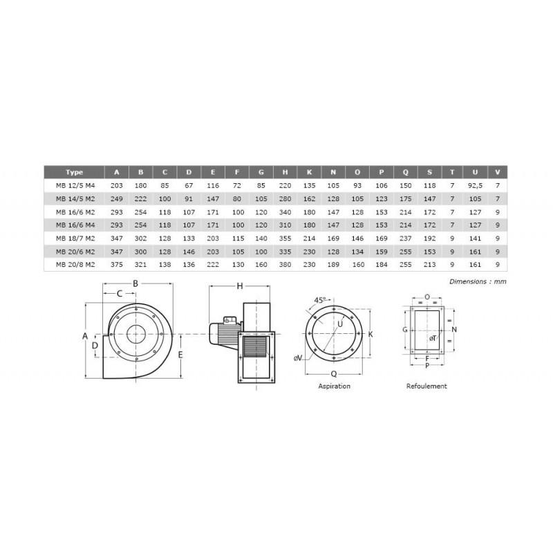 Ventilateur centrifuge turbine à action MB Ø208M215