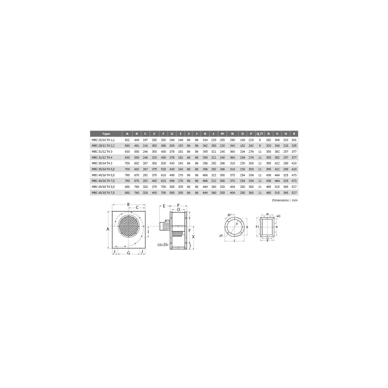 Ventilateur centrifuge moyenne pression MBC Ø2811T2 5,5