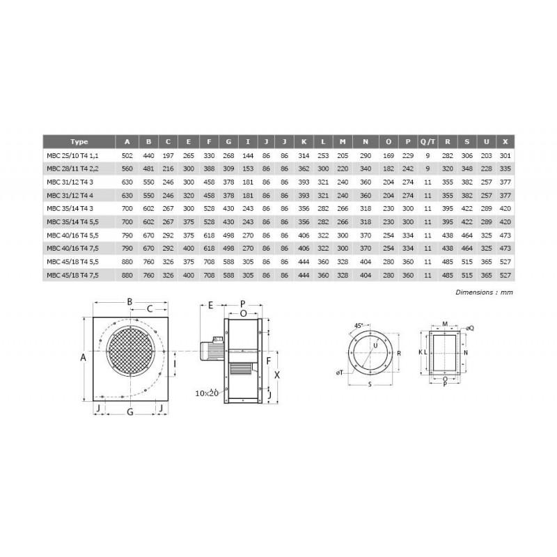 Ventilateur centrifuge moyenne pression MBC Ø2811T6 1