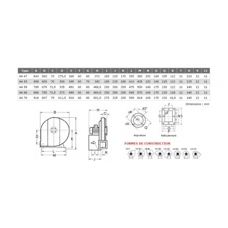 Ventilateur centrifuge haute pression AA Ø505T2 5,5