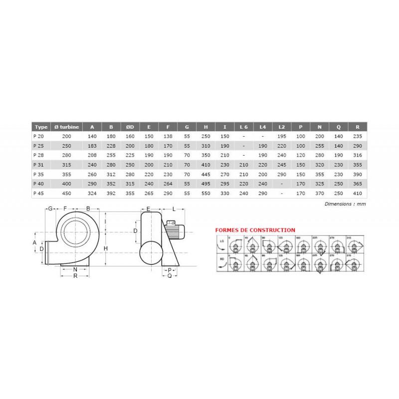 Ventilateur polyprolène pour vapeurs corrosives P Ø45T4