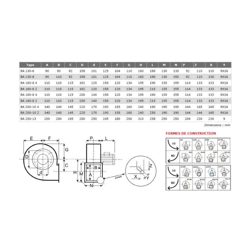 Ventilateur inox pour vapeurs corrosive BA Ø1808T4RRD